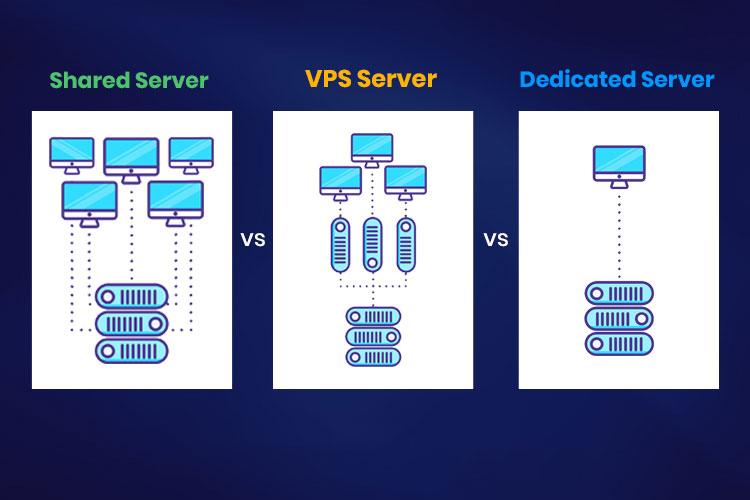 Dedicated hosting là gì